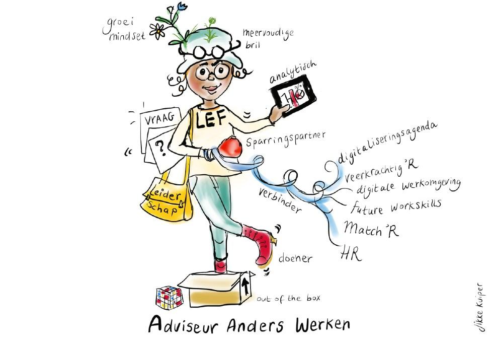 Adviseur Anders werken_Jikke_Kuiper